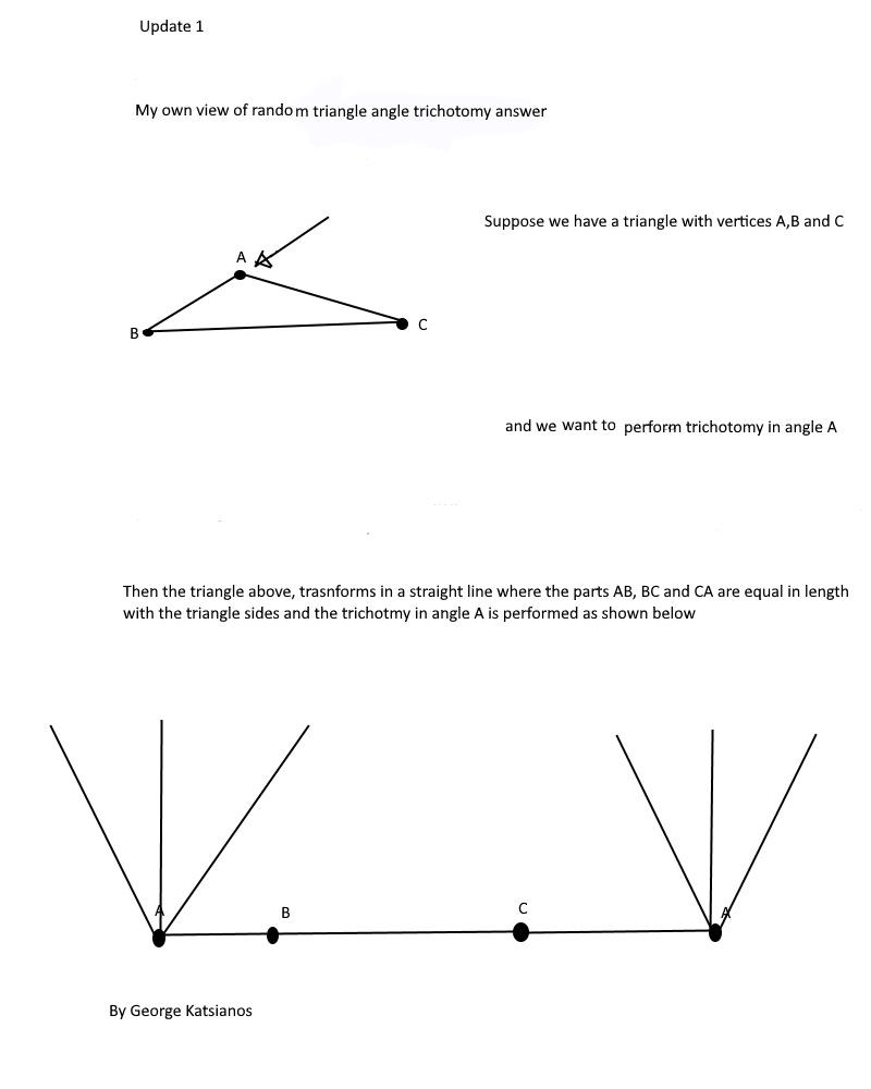Random Triangle Angle Trichotomy 1_2
